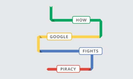 Google says latest search changes will 'visibly affect' piracy site rankings