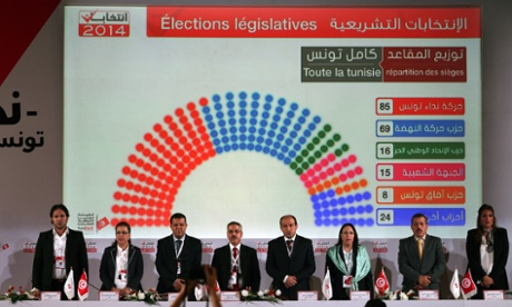 Tunisian officials present the country's final election results.
