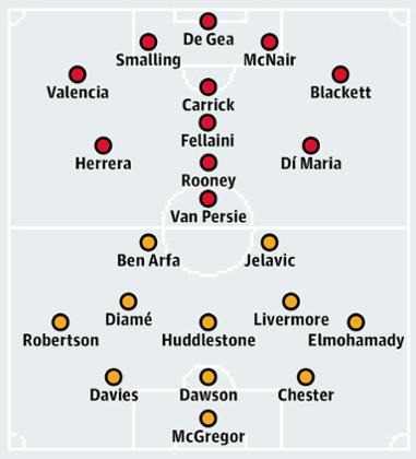11.28 范佩西透露选择曼联20号原因 卢克·肖被指将缺阵六周 罗霍对南安普顿可复出 埃雷拉继续屈居替补 - 曼联via罗米 - 曼联博客 IntoOldtrafford