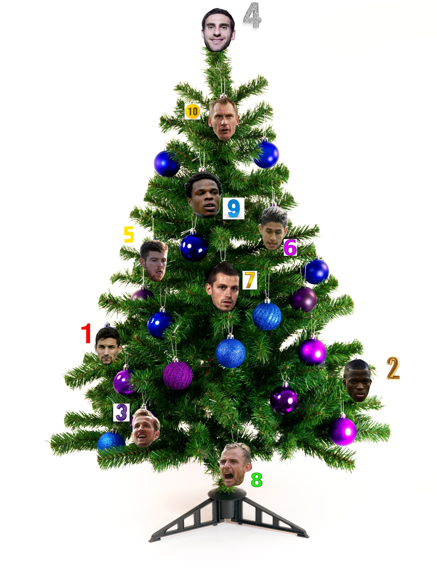 Football quiz: name the Premier League players on the Christmas tree : Global : The Guardian