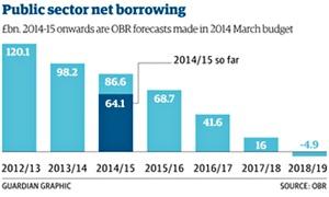 Public-sector-borrowing-g-008.jpg