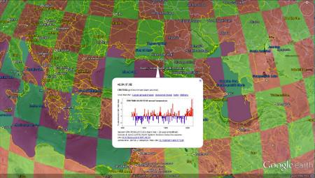Sochi temperature data