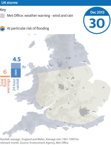 floods and warnings week by week