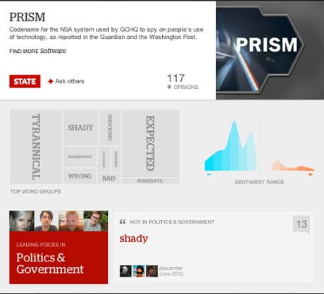 State on Prism