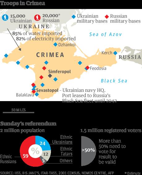 Crimea referendum