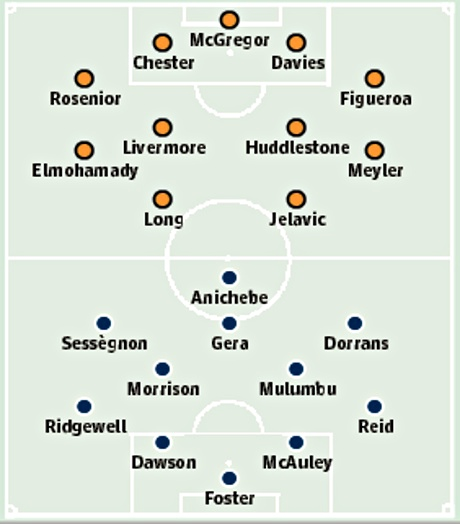 Hull v West Brom: match preview