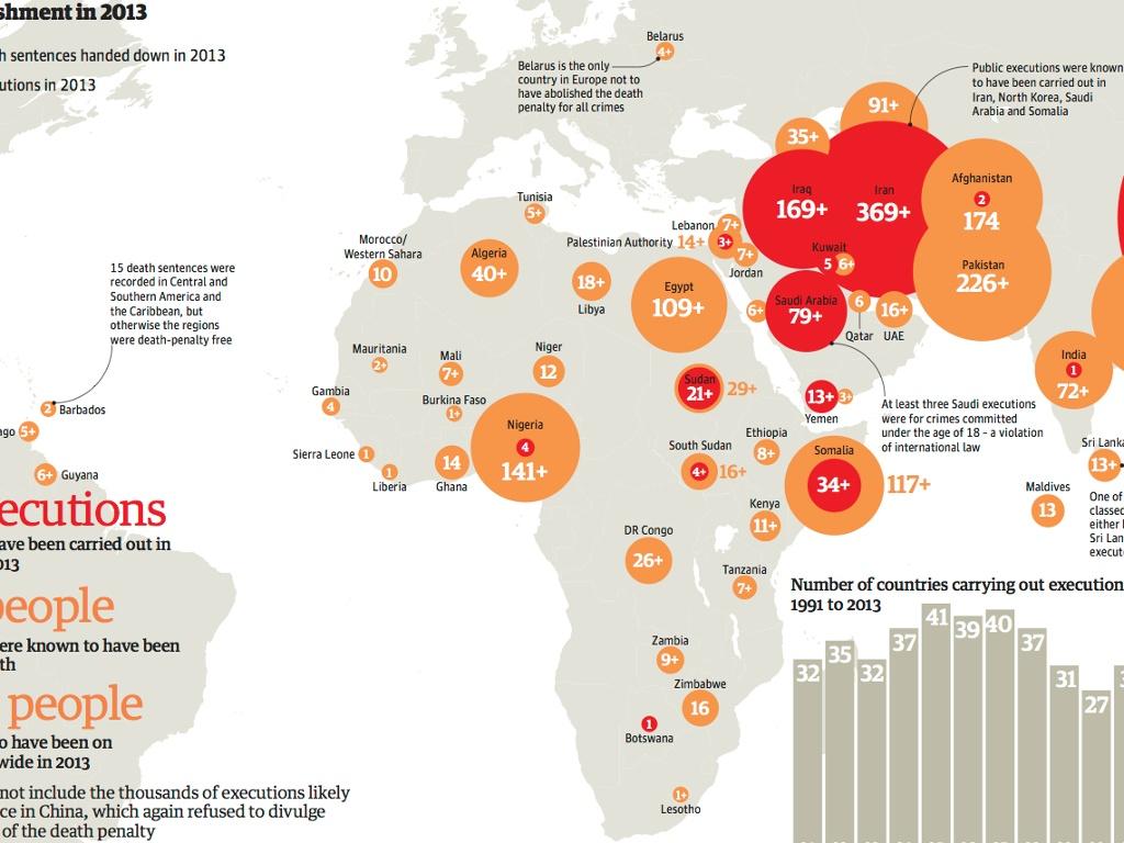 Death Statistics Death Penalty Statistics 2013