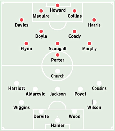Sheffield United v Charlton Athletic: match preview