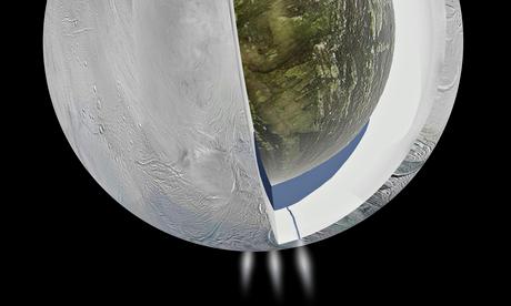 Saturn move