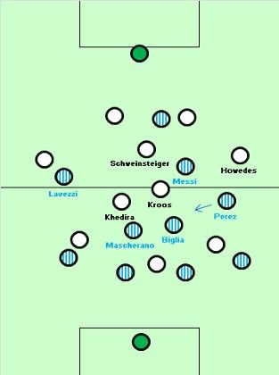 Germany's midfield maestros