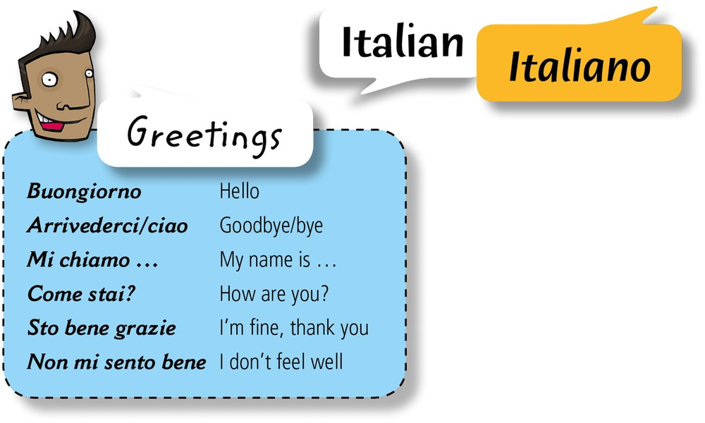 how to say picture in italian