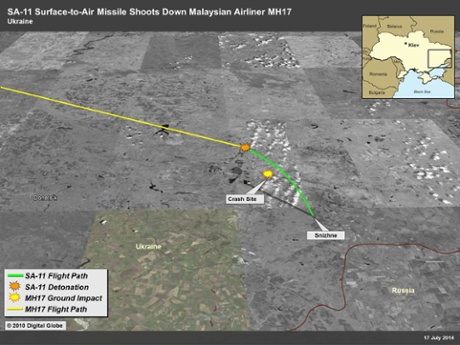 MH17 shootdown graphic from US intelligence report on the downing of the Malaysian airliner in Ukraine. Photograph: US intelligence community
