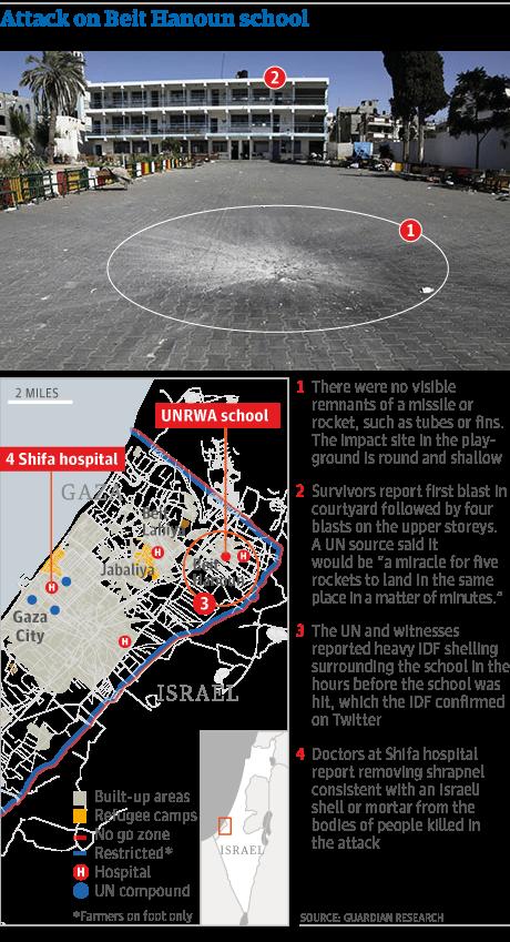 gaza beit hanoun school detail