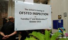 A sign notifying of an Ofsted inspection at a school
