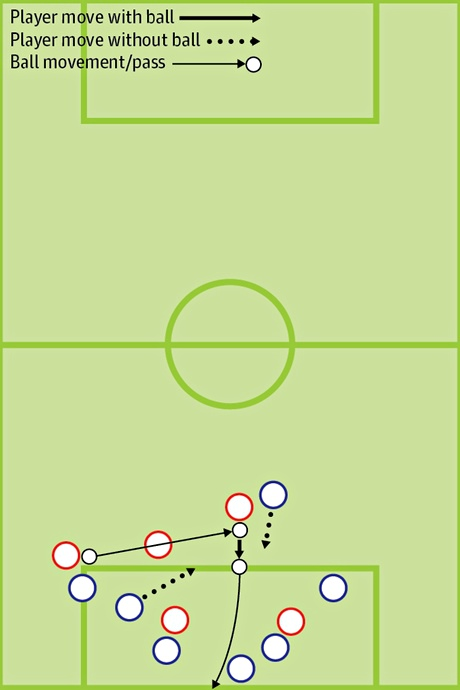 Name the World Cup goal