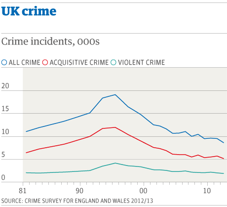cobain crime UK incidents
