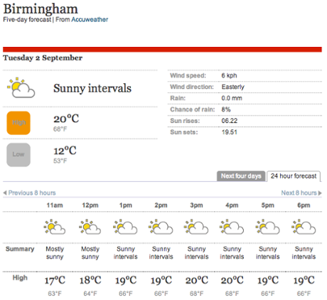Today's weather forecast for Birmingham