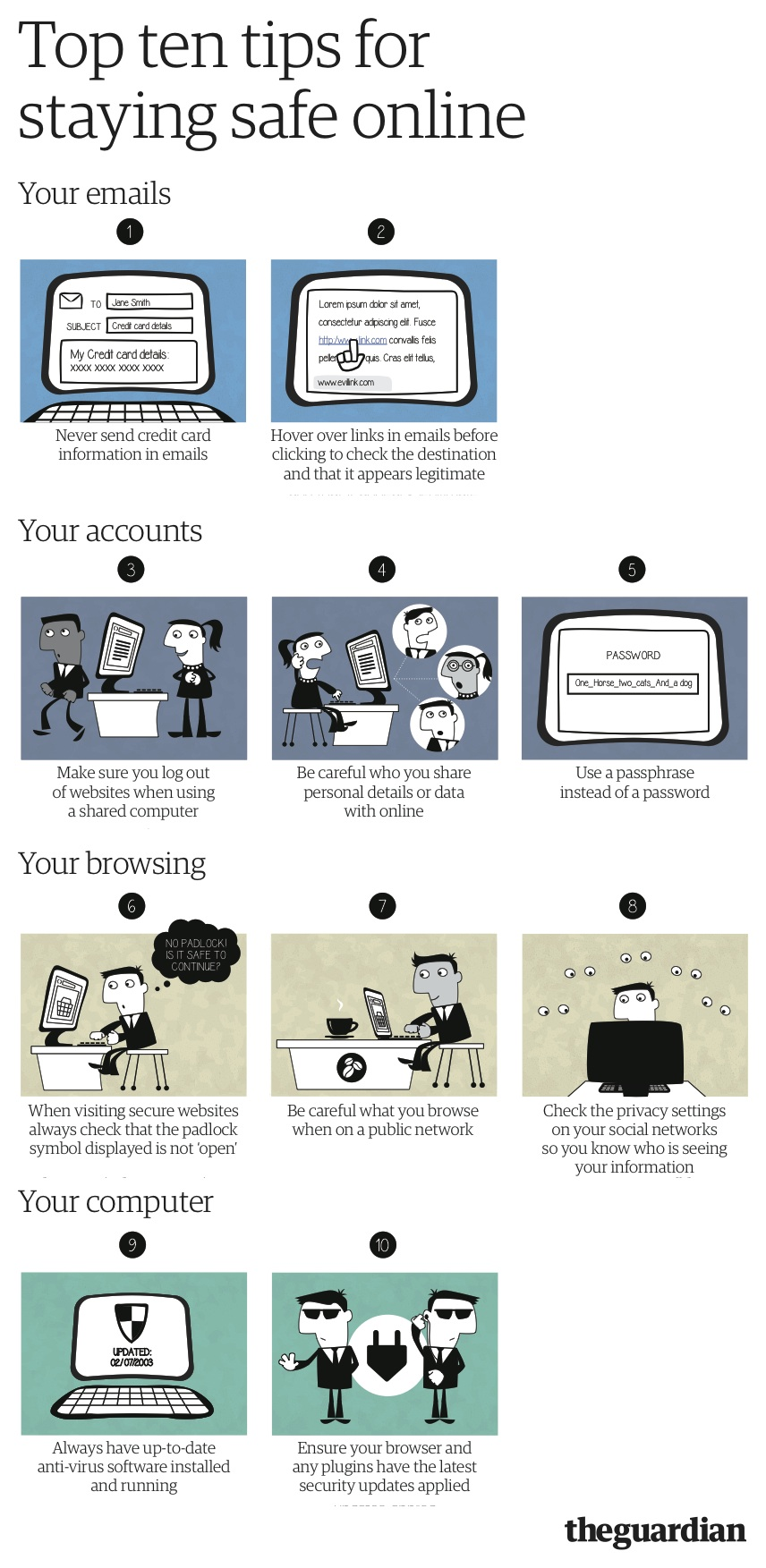 how to stay safe on the web infographic info the guardian