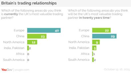 UK trade partners.