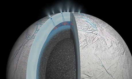 Hopes warm for alien life: Nasa probe finds hot springs on Saturn's moon