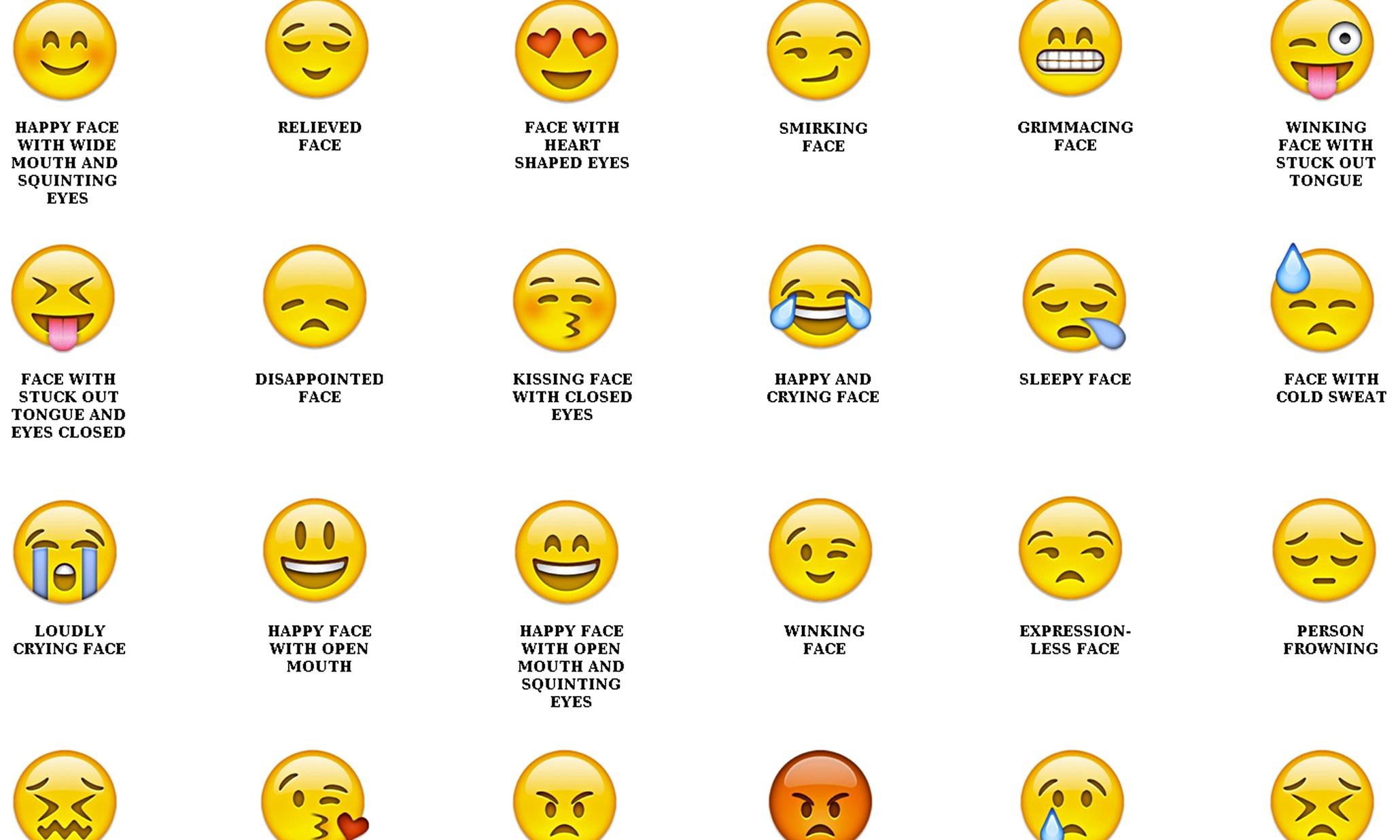 What your country's emoji use says about you | Arwa Mahdawi ...