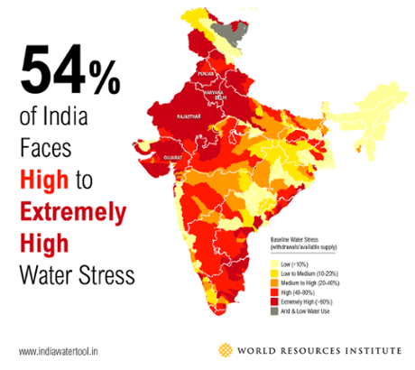 Water stress in India map