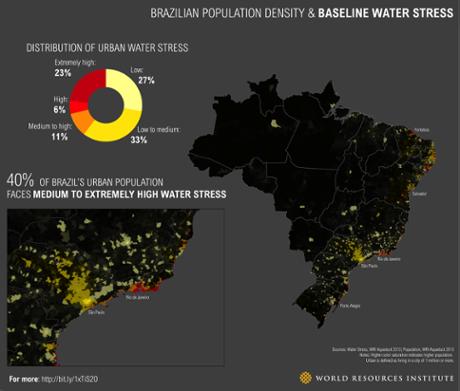 Brazil water stress map