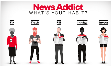 How the different generations consume their daily news...