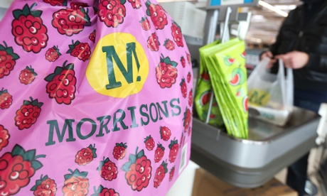 Morrisons buyers demanded one-off payments from suppliers
