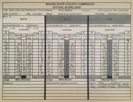 Official Mayweather-Berto scorecards