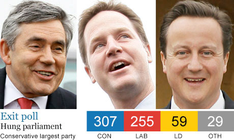 Leaders' faces and exit poll