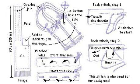 Stitch Lab Pattern Friday – Bucket Bag by Keyka Lou
