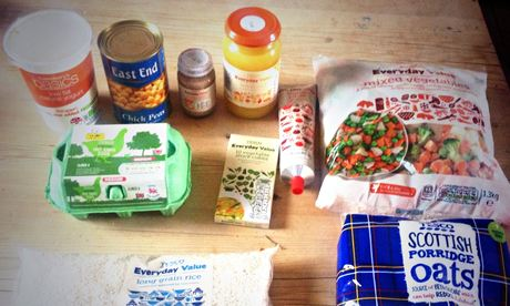 Ingredients for Jack Monroe's Live Below the Line challenge