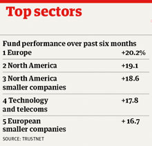 Top sector table