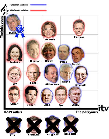 Big Cheese Chart - 6 November