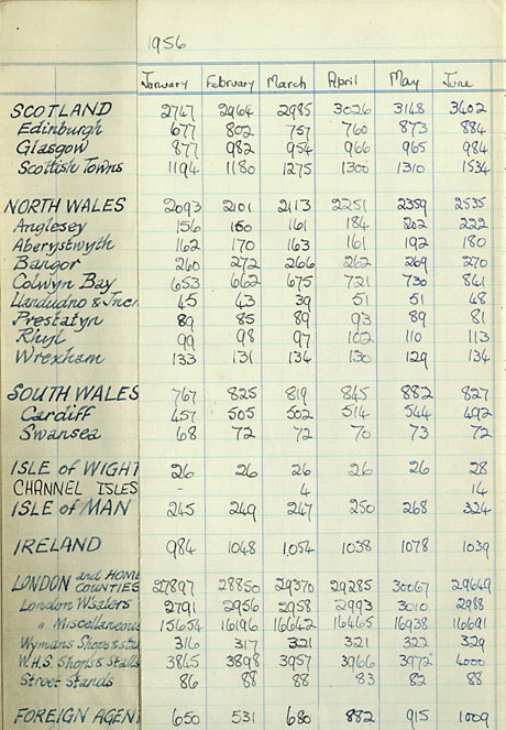 The Guardian's sales outside Manchester in 1956