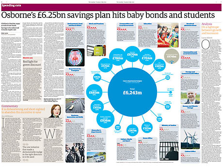 The Guardian - spending cuts spread