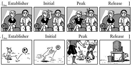 comics grammar