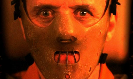 Silence of the lambs discussion questions