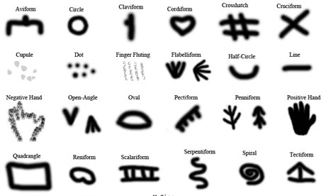 Some of the symbols found to recur among Palaeolithic cave paintings