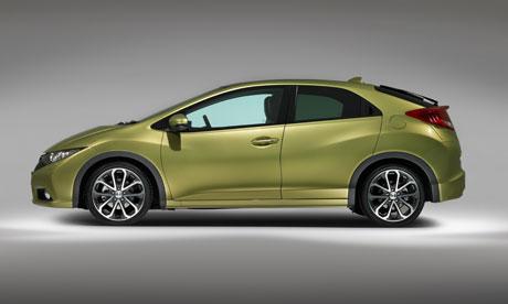 Civic Car Price Car Review Honda Civic