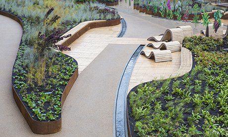 handyside gardens design