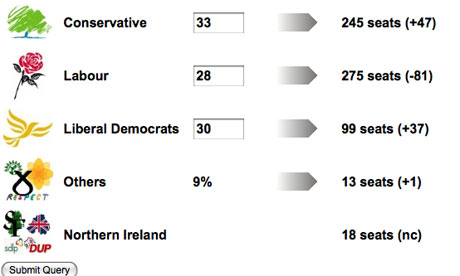 UK Polling Report swing calculator screengrab