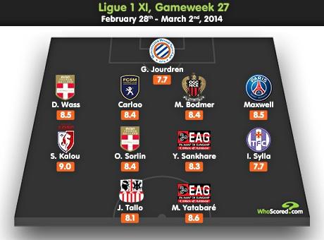 WhoSCored Ligue 1