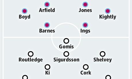 Burnley v Swansea City: match preview