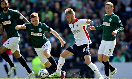 Hibernian 0-1 Falkirk | Scottish Cup semi-final match report
