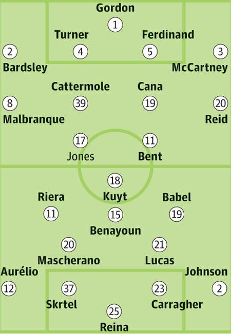 Squad sheets: Sunderland vs Liverpool