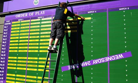Wimbledon, order of play