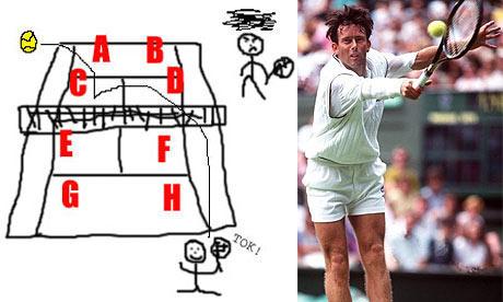 andy murray girlfriend 2009. Wimbledon 2009: Andy Murray v