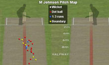Mitchell Johnson's pitch map in his first spell